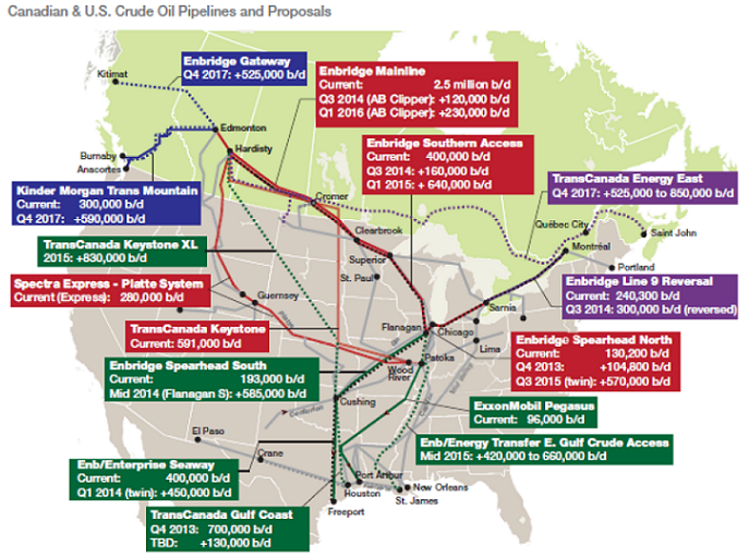Crude Pipelines Under Consideration Map