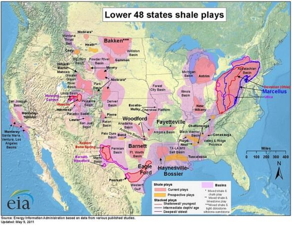 Is Shale Drilling a Sham?