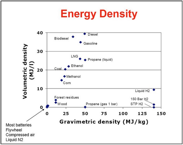 051215TELenergydensity