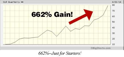 662% Gain!