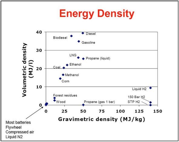 051215TELenergydensity