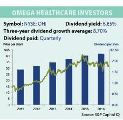 Omega graphic
