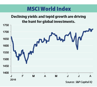 p3 msci world index