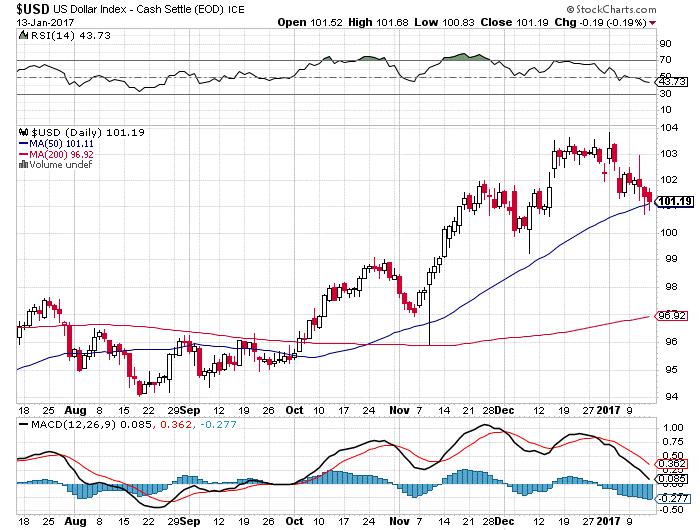 USD 2014 01 13