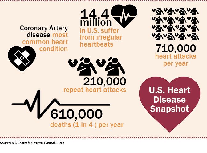 p2 infographic BEAT