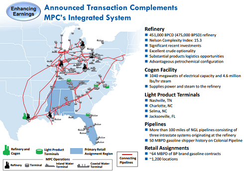 MPC infrastructure map