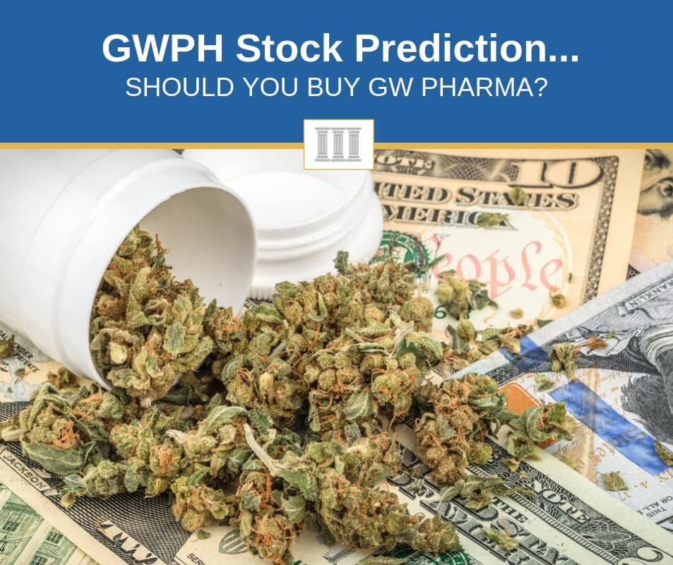 gwph stock prediction