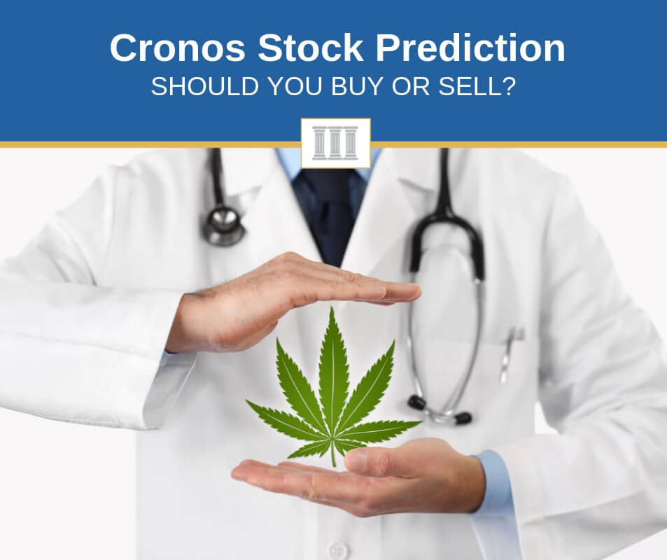 Cronos Stock Price Prediction